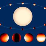 Mappa dell'atmosfera di un pianeta alieno