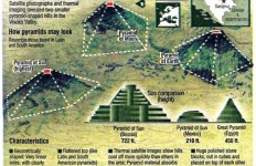 cufom-piramidi-bosnia
