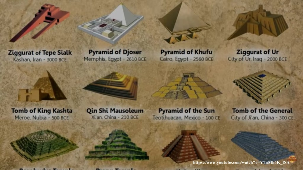 cufom-piramidijpg
