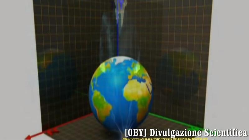 UNIVERSO OLOGRAFICO 2