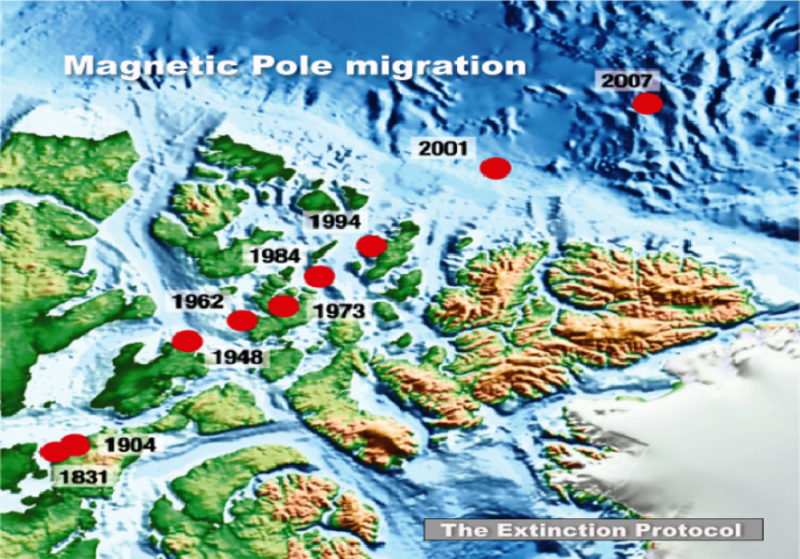UFO magnetic-pole-migration