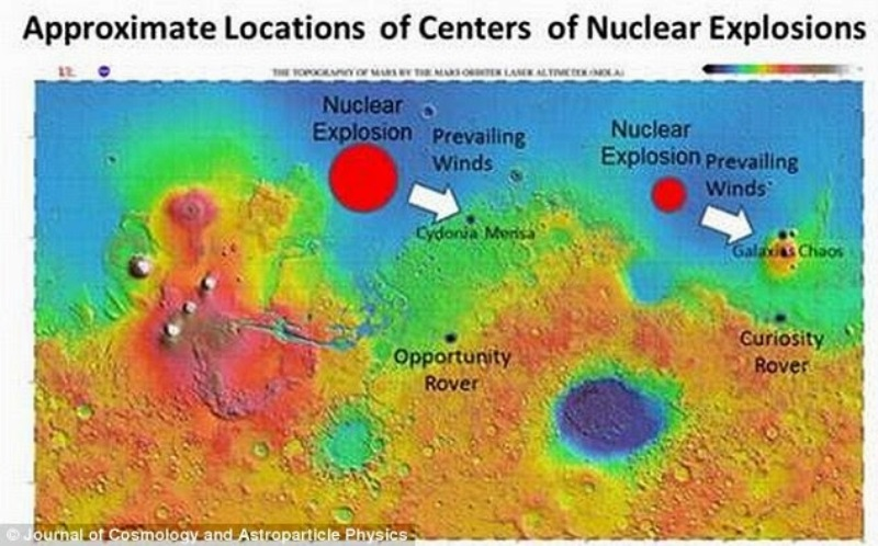 marte guerra nucleare