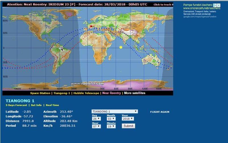 Orbite attuali in avvicinamento sull'Italia Altitudine  204 km             velocità   28000 km/h .